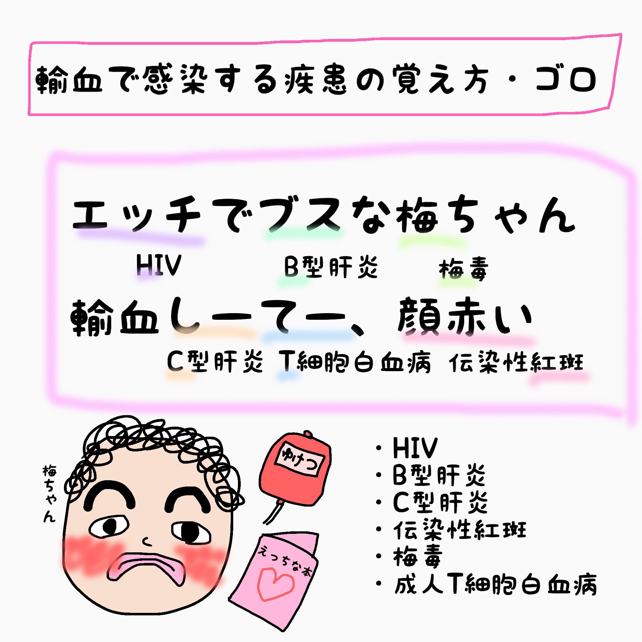 輸血 感染症 覚え方