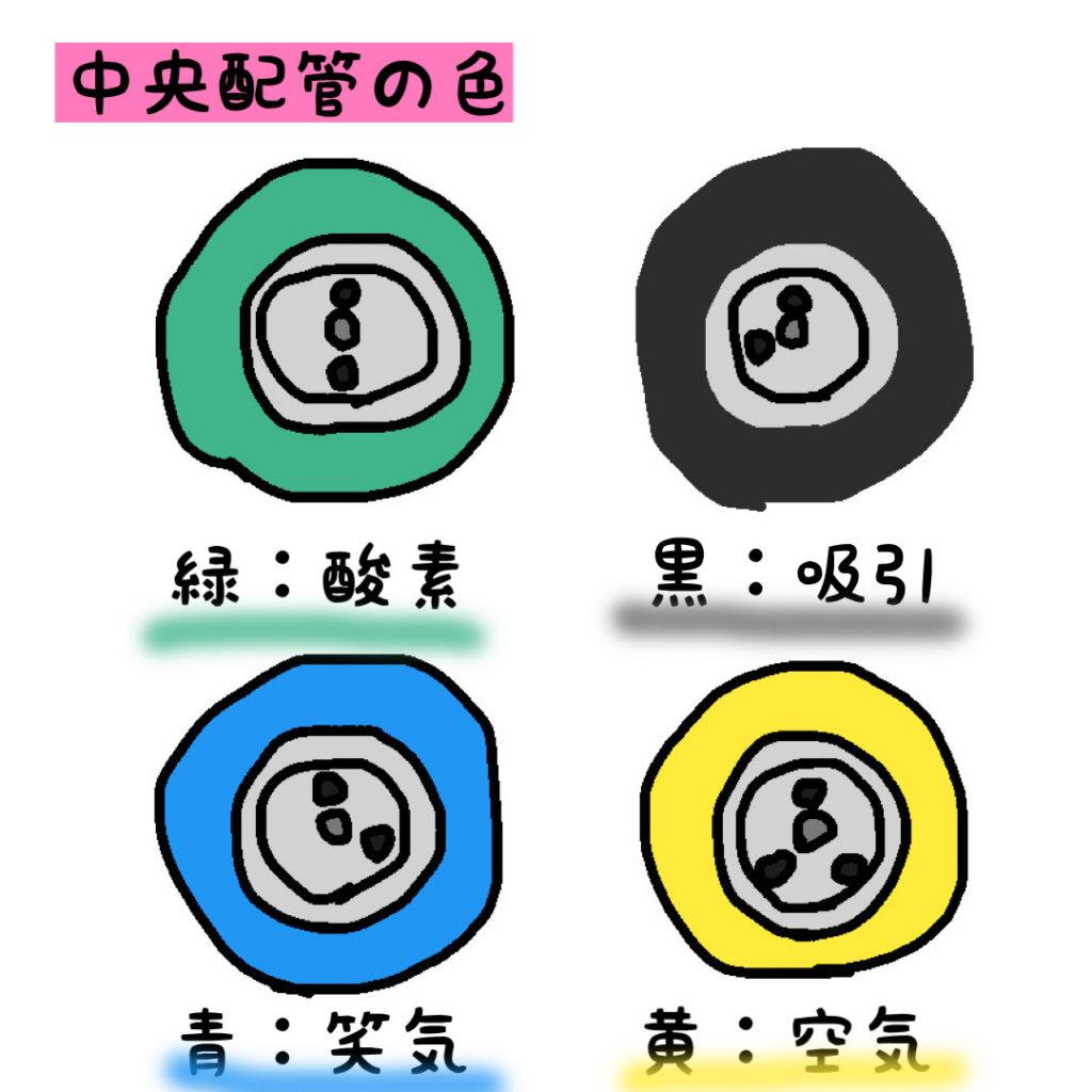 中央配管の色 イラスト